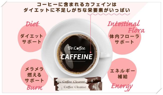 コーヒー dr